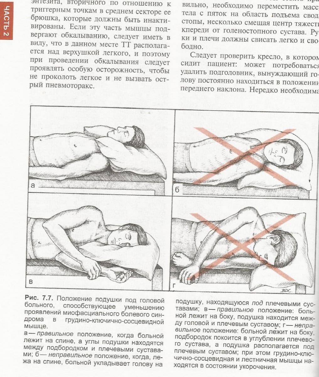 Боль в суставах интоксикация выс боль в плечевом тазобедренном коленном суставе причины